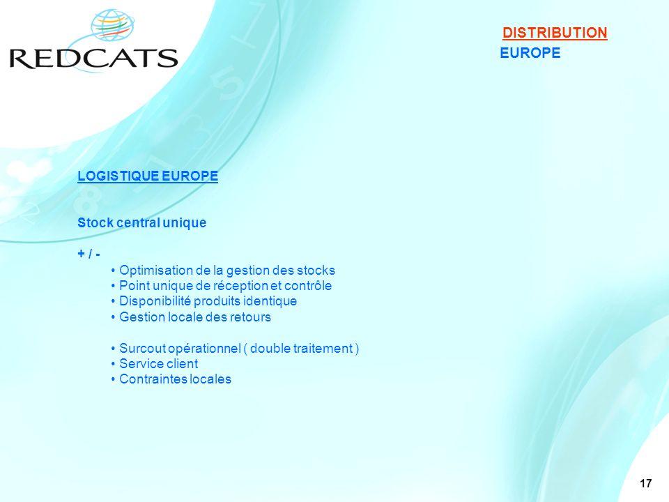 17 EUROPE DISTRIBUTION LOGISTIQUE EUROPE Stock central unique + / - Optimisation de la gestion des stocks Point unique de réception et contrôle Dispon