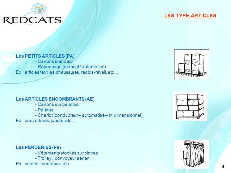 4 Les PETITS ARTICLES (PA) - Cartons standard - Rayonnage (manuel / automatisé) Ex : articles textiles,chaussures, radios-réveil, etc… Les ARTICLES EN