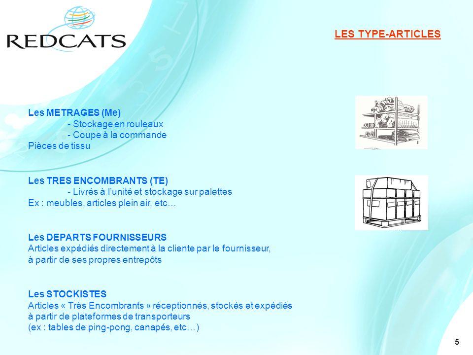 5 Les METRAGES (Me) - Stockage en rouleaux - Coupe à la commande Pièces de tissu Les TRES ENCOMBRANTS (TE) - Livrés à lunité et stockage sur palettes
