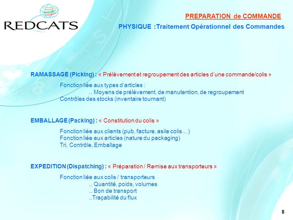 8 PHYSIQUE :Traitement Opérationnel des Commandes PREPARATION de COMMANDE RAMASSAGE (Picking) : « Prélèvement et regroupement des articles dune comman
