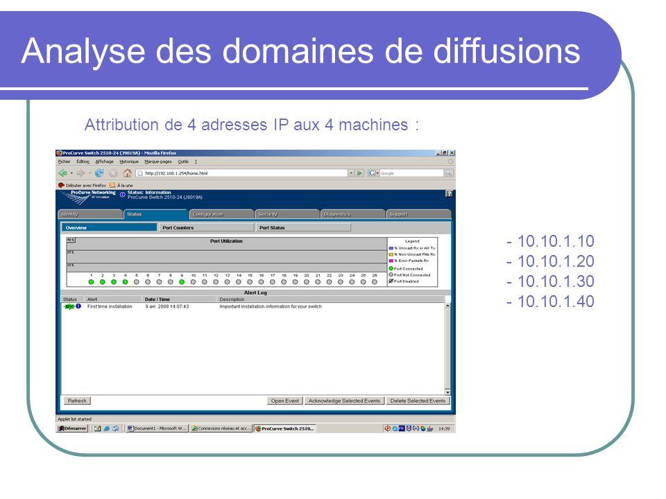 Analyse des domaines de diffusions Attribution de 4 adresses IP aux 4 machines : - 10.10.1.10 - 10.10.1.20 - 10.10.1.30 - 10.10.1.40