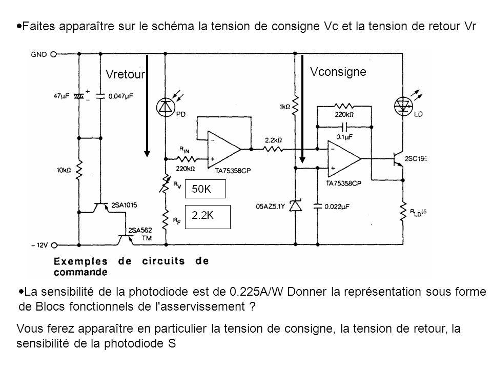 Faites apparaître sur le schéma la tension de consigne Vc et la tension de retour Vr La sensibilité de la photodiode est de 0.225A/W Donner la représe