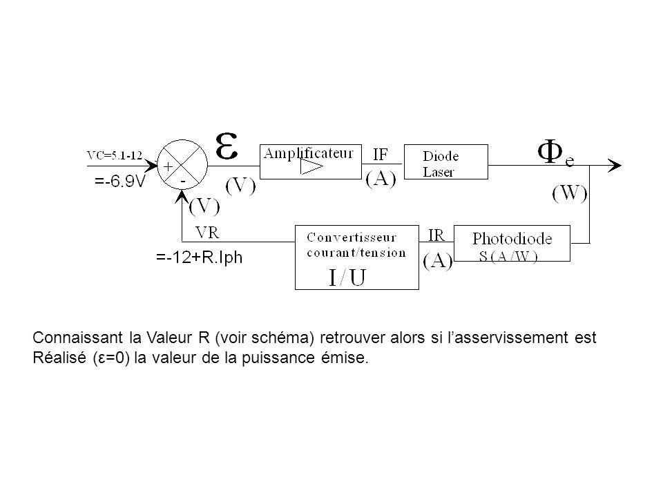 Connaissant la Valeur R (voir schéma) retrouver alors si lasservissement est Réalisé (ε=0) la valeur de la puissance émise.