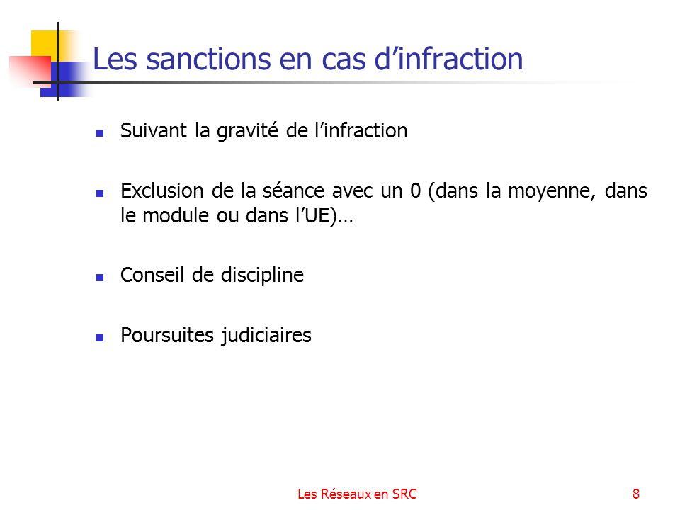 Les Réseaux en SRC8 Les sanctions en cas dinfraction Suivant la gravité de linfraction Exclusion de la séance avec un 0 (dans la moyenne, dans le modu
