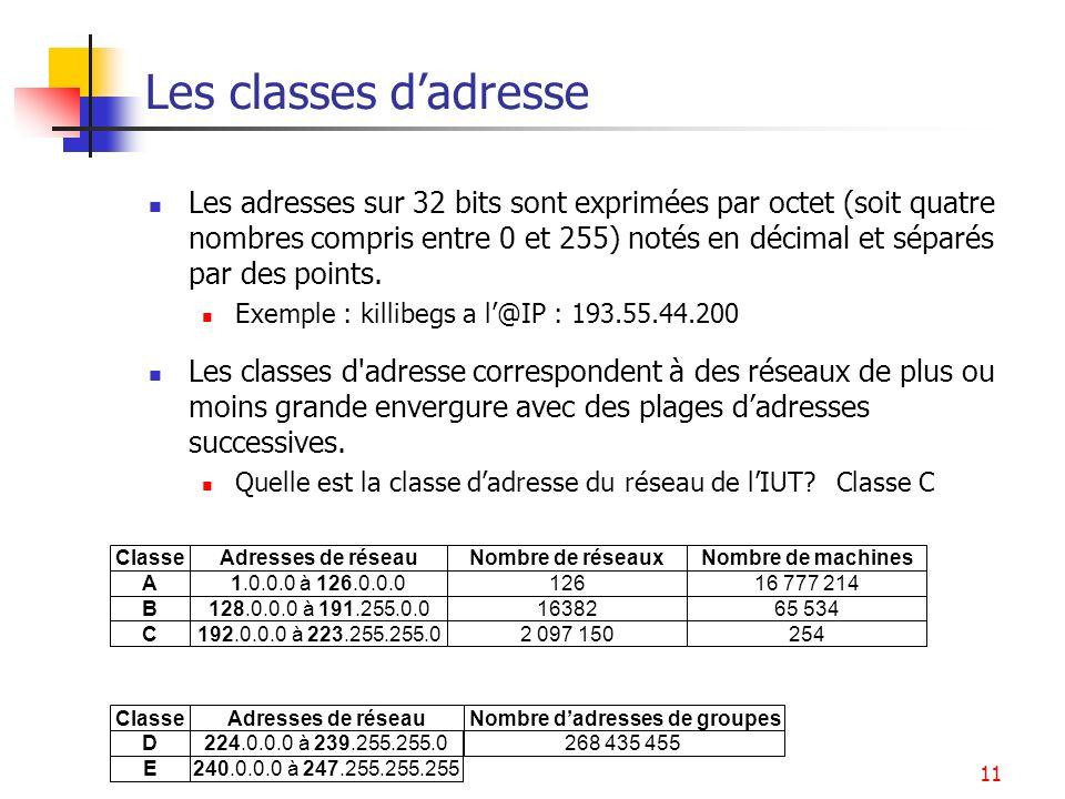 11 Les classes dadresse Les adresses sur 32 bits sont exprimées par octet (soit quatre nombres compris entre 0 et 255) notés en décimal et séparés par