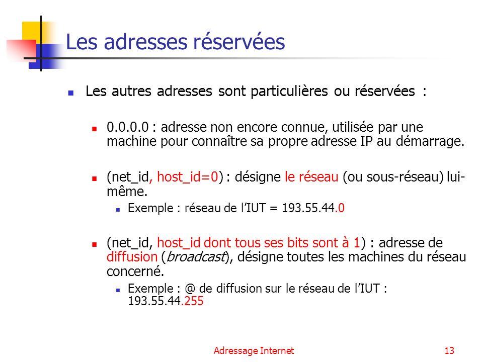 Adressage Internet13 Les adresses réservées Les autres adresses sont particulières ou réservées : 0.0.0.0 : adresse non encore connue, utilisée par un