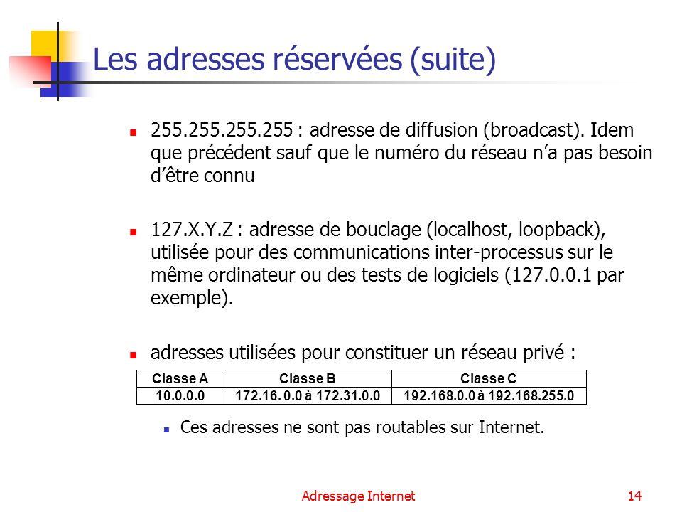 Adressage Internet14 Les adresses réservées (suite) 255.255.255.255 : adresse de diffusion (broadcast). Idem que précédent sauf que le numéro du résea