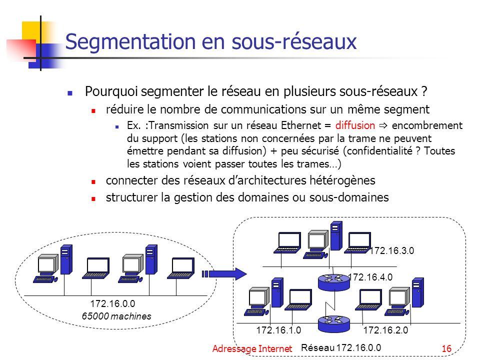 Adressage Internet16 Segmentation en sous-réseaux Pourquoi segmenter le réseau en plusieurs sous-réseaux ? réduire le nombre de communications sur un