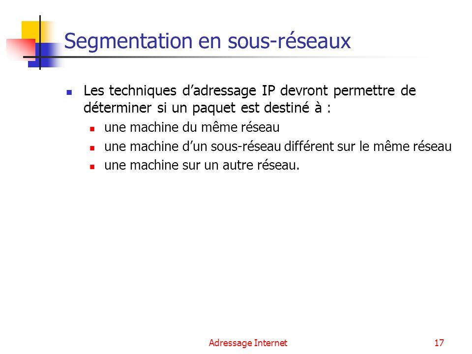 Adressage Internet17 Segmentation en sous-réseaux Les techniques dadressage IP devront permettre de déterminer si un paquet est destiné à : une machin