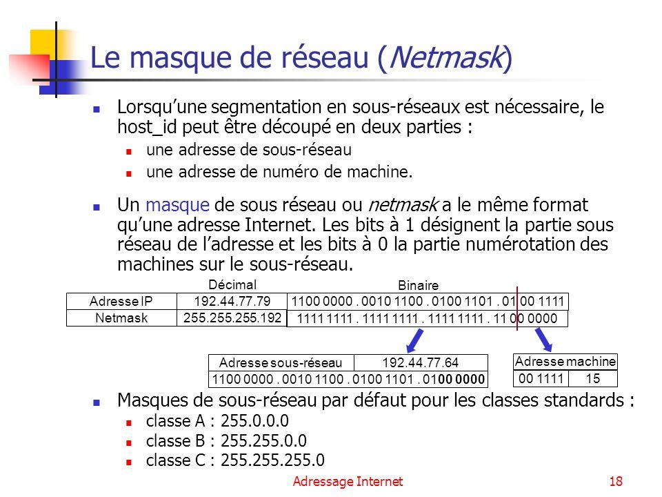 Adressage Internet18 Le masque de réseau (Netmask) Lorsquune segmentation en sous-réseaux est nécessaire, le host_id peut être découpé en deux parties