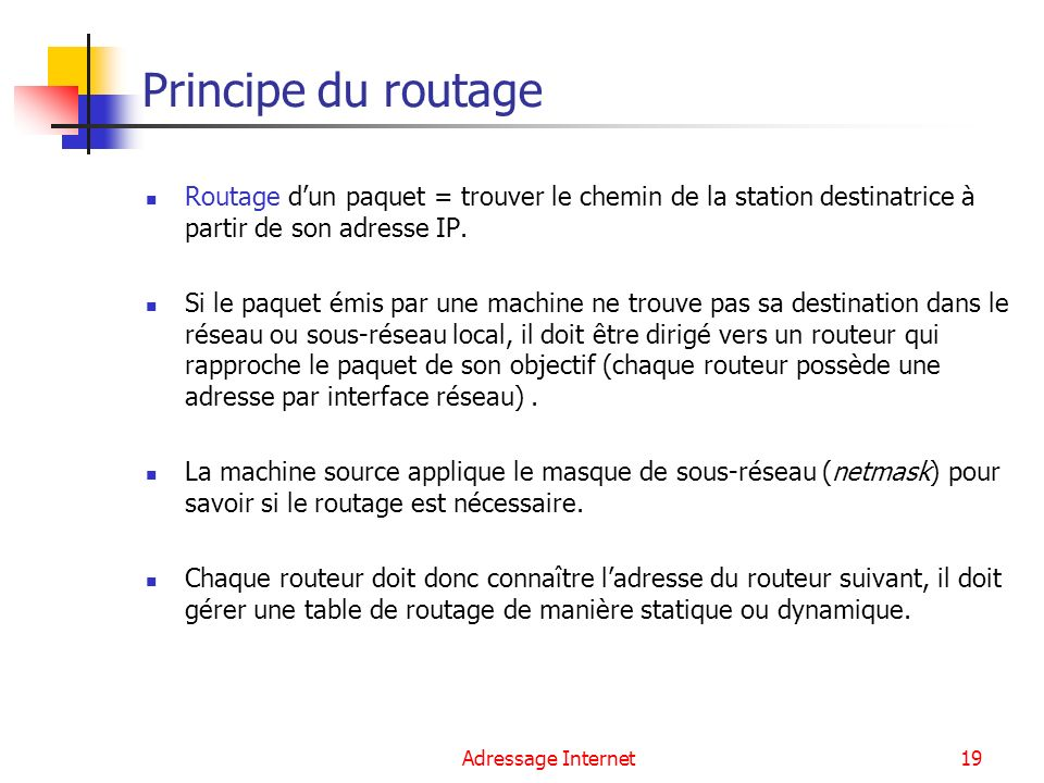Adressage Internet19 Principe du routage Routage dun paquet = trouver le chemin de la station destinatrice à partir de son adresse IP. Si le paquet ém