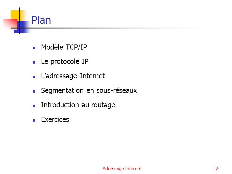 Adressage Internet2 Plan Modèle TCP/IP Le protocole IP Ladressage Internet Segmentation en sous-réseaux Introduction au routage Exercices
