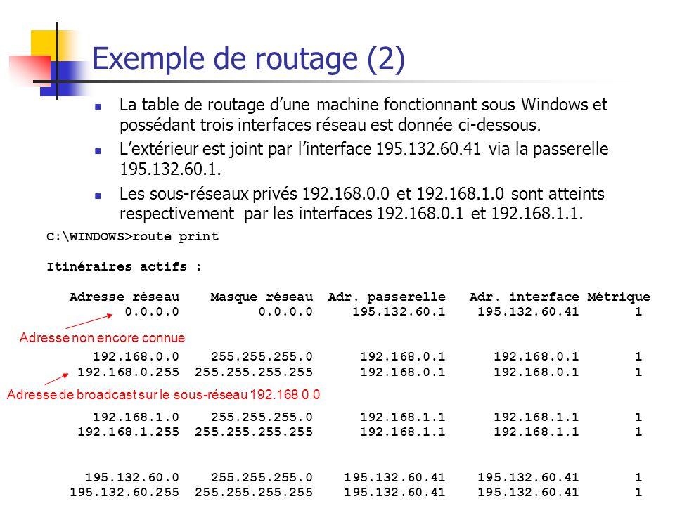 Adressage Internet21 Exemple de routage (2) C:\WINDOWS>route print Itinéraires actifs : Adresse réseau Masque réseau Adr. passerelle Adr. interface Mé