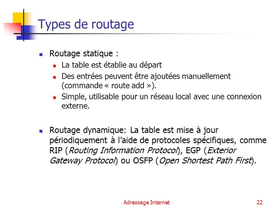Adressage Internet22 Types de routage Routage statique : La table est établie au départ Des entrées peuvent être ajoutées manuellement (commande « rou