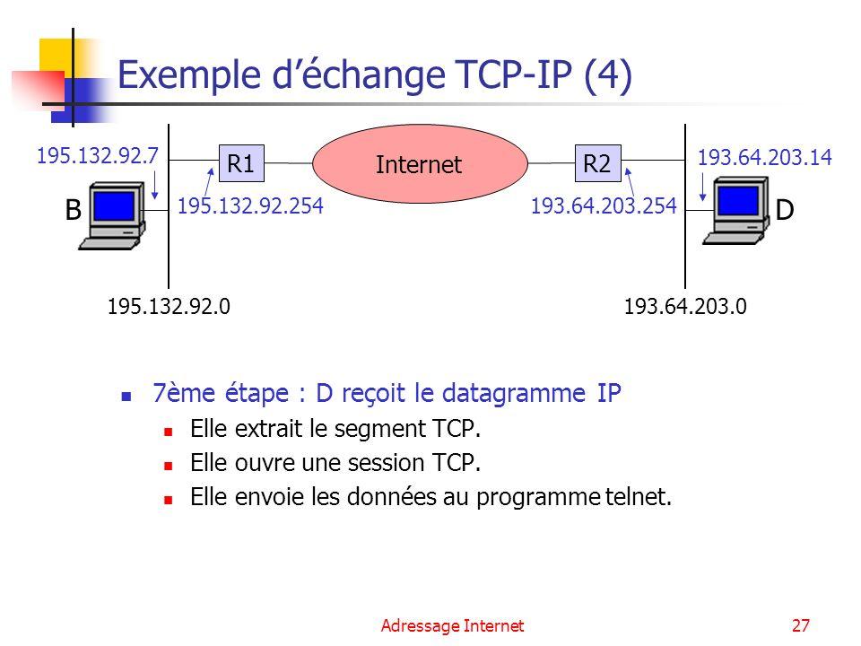 Adressage Internet27 Exemple déchange TCP-IP (4) 7ème étape : D reçoit le datagramme IP Elle extrait le segment TCP. Elle ouvre une session TCP. Elle