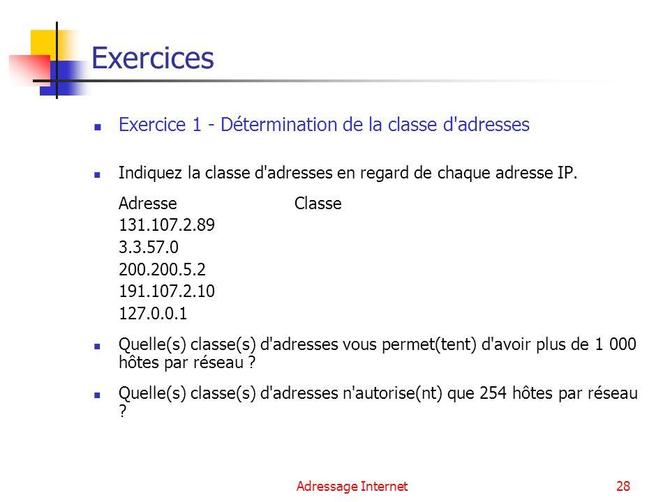 Adressage Internet28 Exercices Exercice 1 - Détermination de la classe d'adresses Indiquez la classe d'adresses en regard de chaque adresse IP. Adress