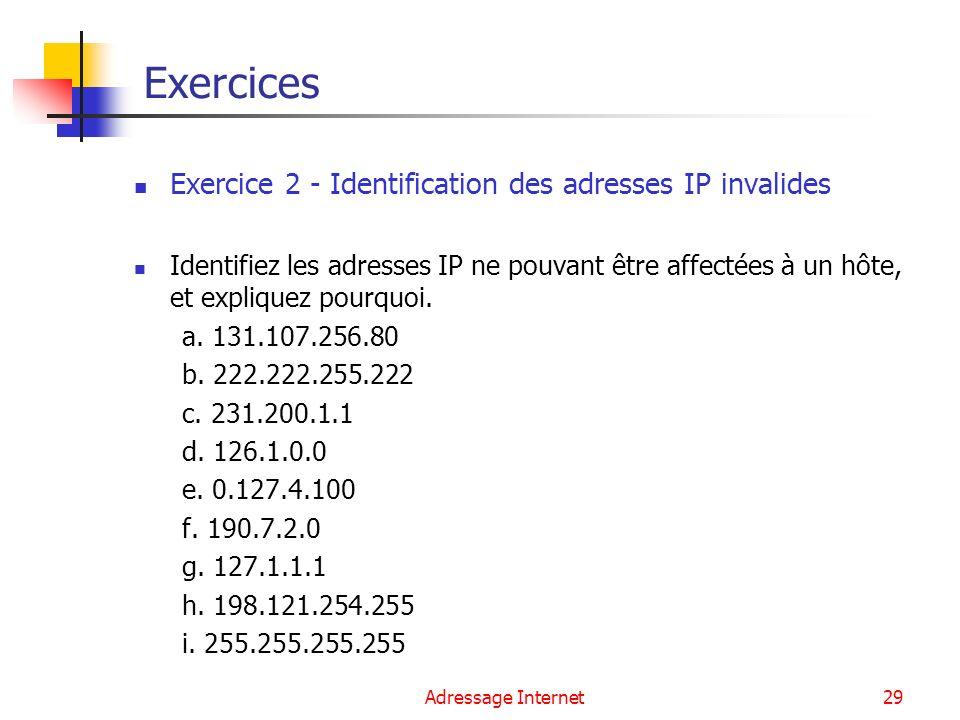 Adressage Internet29 Exercices Exercice 2 - Identification des adresses IP invalides Identifiez les adresses IP ne pouvant être affectées à un hôte, e