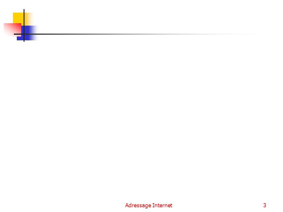 Adressage Internet3