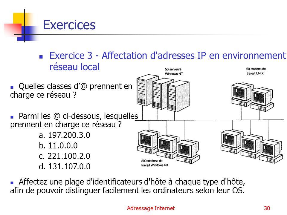 Adressage Internet30 Exercices Exercice 3 - Affectation d'adresses IP en environnement réseau local Quelles classes d@ prennent en charge ce réseau ?