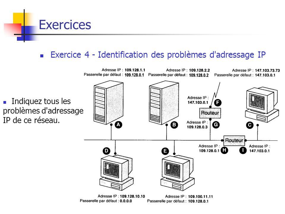Adressage Internet31 Exercices Exercice 4 - Identification des problèmes d'adressage IP Indiquez tous les problèmes d'adressage IP de ce réseau.