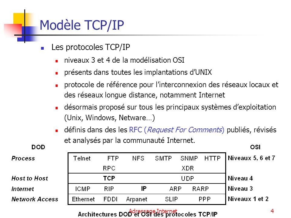 4 Modèle TCP/IP Les protocoles TCP/IP niveaux 3 et 4 de la modélisation OSI présents dans toutes les implantations dUNIX protocole de référence pour l