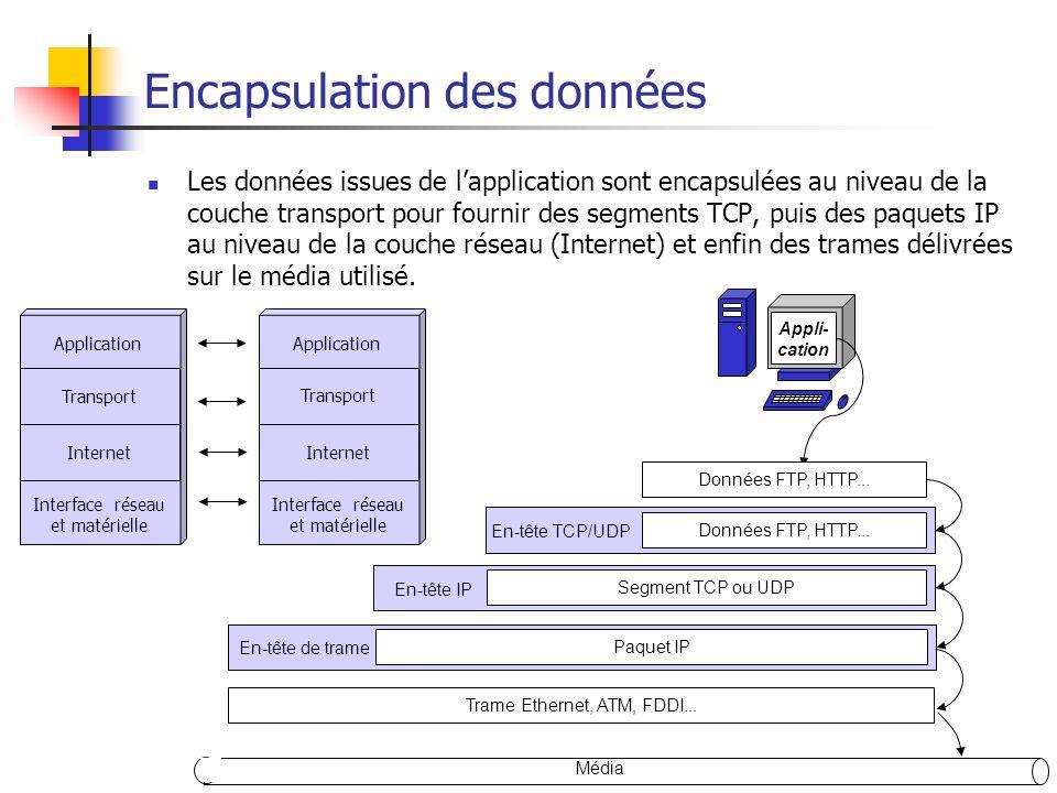 Adressage Internet5 Encapsulation des données Les données issues de lapplication sont encapsulées au niveau de la couche transport pour fournir des se