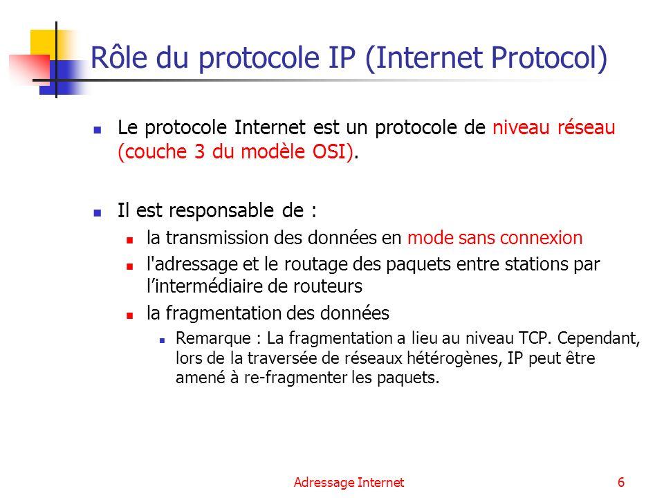 Adressage Internet17 Segmentation en sous-réseaux Les techniques dadressage IP devront permettre de déterminer si un paquet est destiné à : une machine du même réseau une machine dun sous-réseau différent sur le même réseau une machine sur un autre réseau.