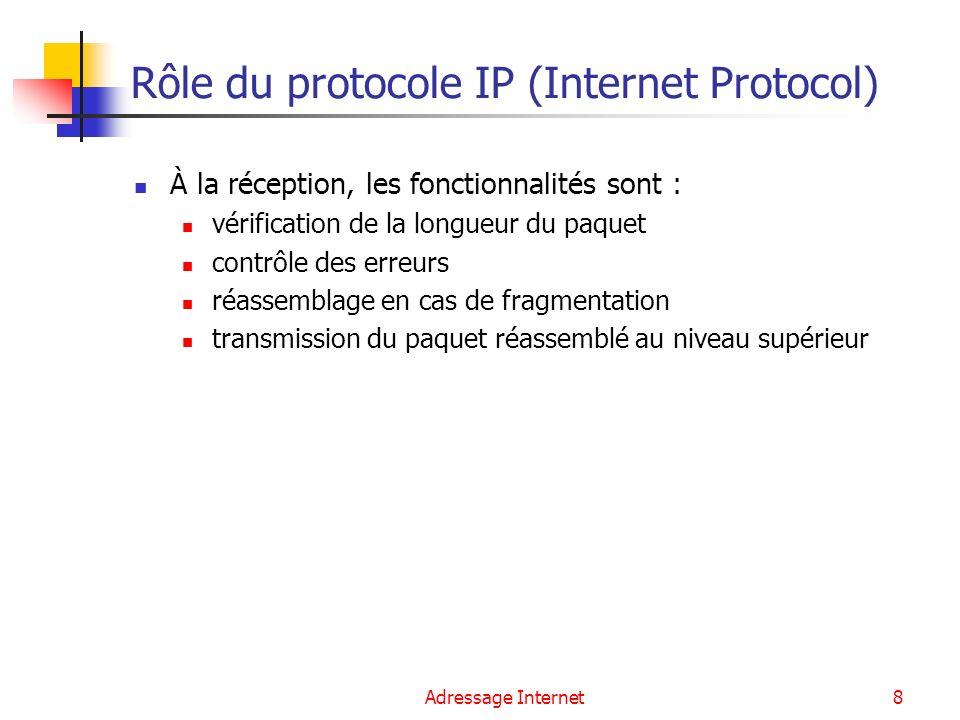 Adressage Internet8 Rôle du protocole IP (Internet Protocol) À la réception, les fonctionnalités sont : vérification de la longueur du paquet contrôle