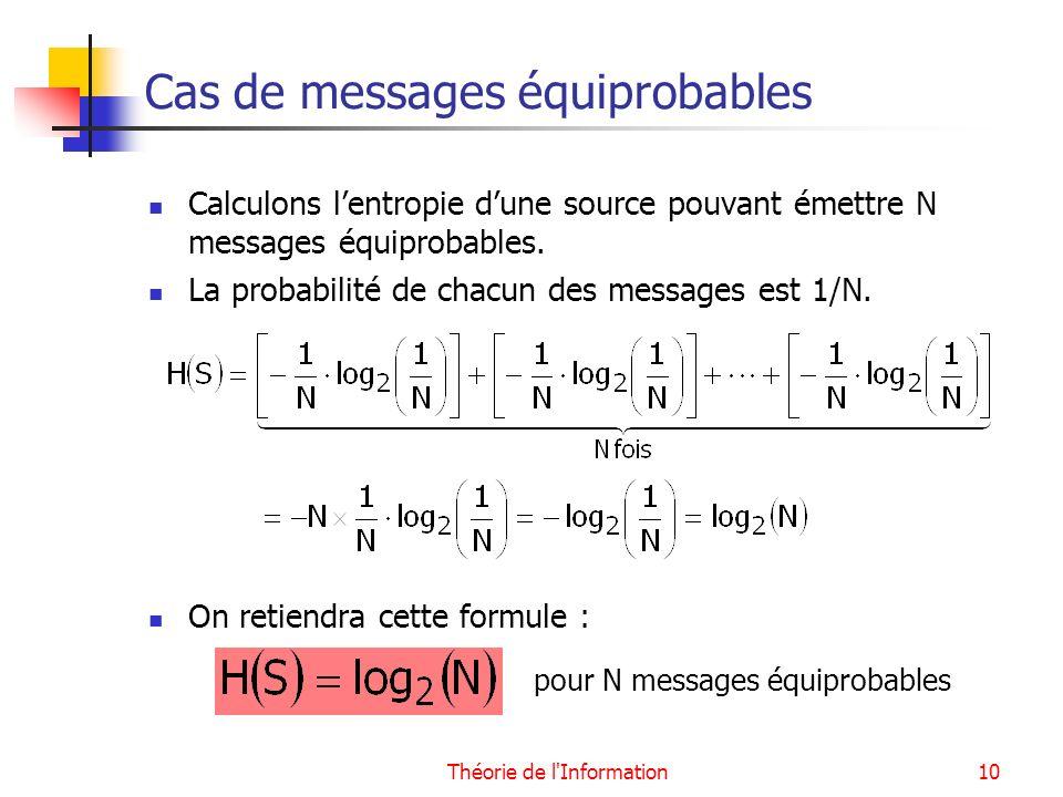 Théorie de l'Information10 Cas de messages équiprobables Calculons lentropie dune source pouvant émettre N messages équiprobables. La probabilité de c