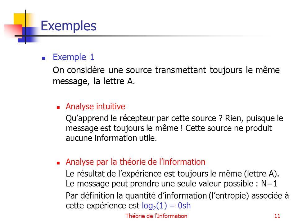 Théorie de l'Information11 Exemples Exemple 1 On considère une source transmettant toujours le même message, la lettre A. Analyse intuitive Quapprend
