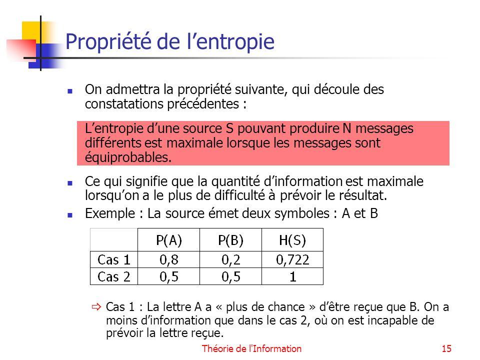 Théorie de l'Information15 Propriété de lentropie On admettra la propriété suivante, qui découle des constatations précédentes : Lentropie dune source