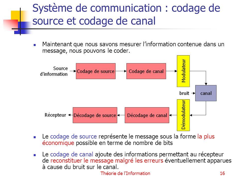Théorie de l'Information16 Système de communication : codage de source et codage de canal Maintenant que nous savons mesurer linformation contenue dan