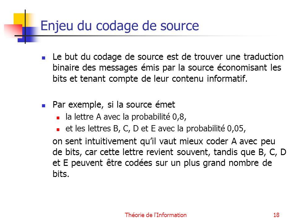 Théorie de l'Information18 Enjeu du codage de source Le but du codage de source est de trouver une traduction binaire des messages émis par la source