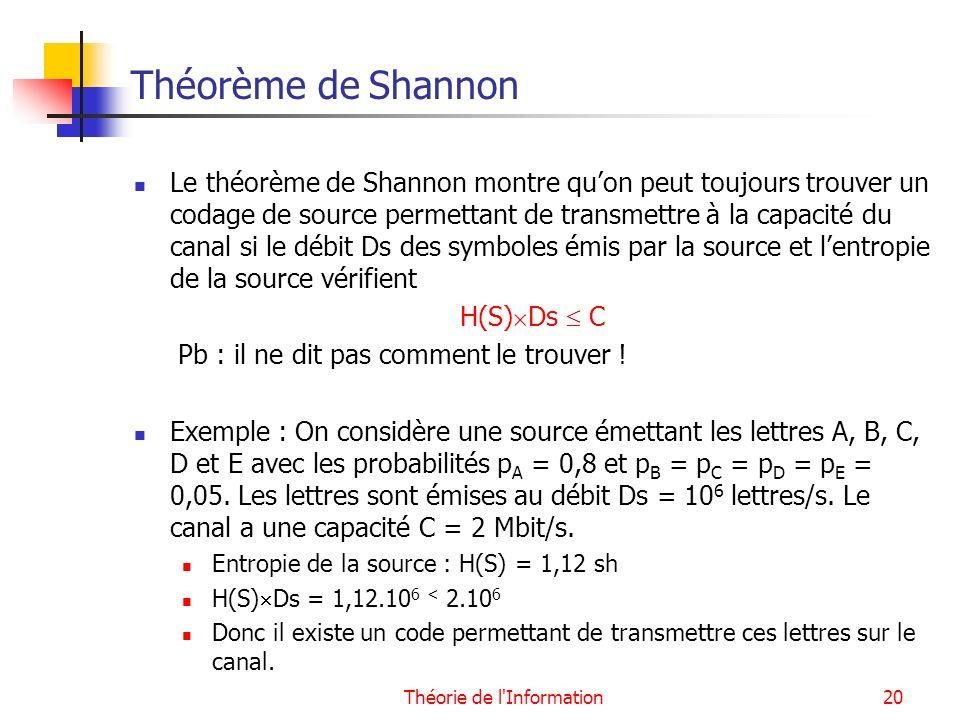 Théorie de l'Information20 Théorème de Shannon Le théorème de Shannon montre quon peut toujours trouver un codage de source permettant de transmettre