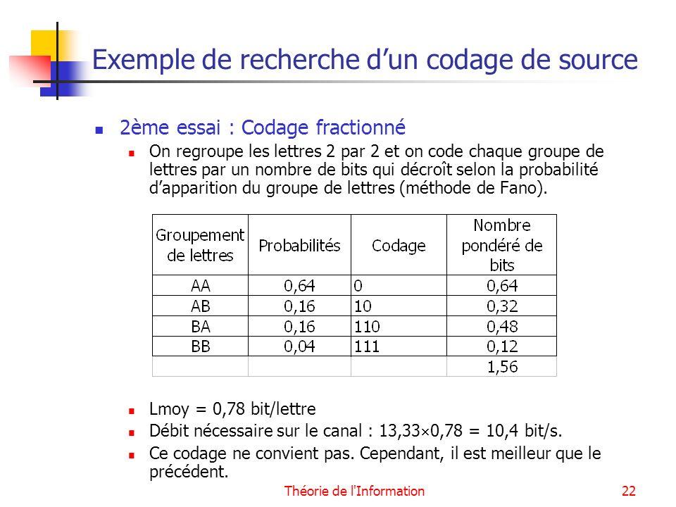 Théorie de l'Information22 Exemple de recherche dun codage de source 2ème essai : Codage fractionné On regroupe les lettres 2 par 2 et on code chaque