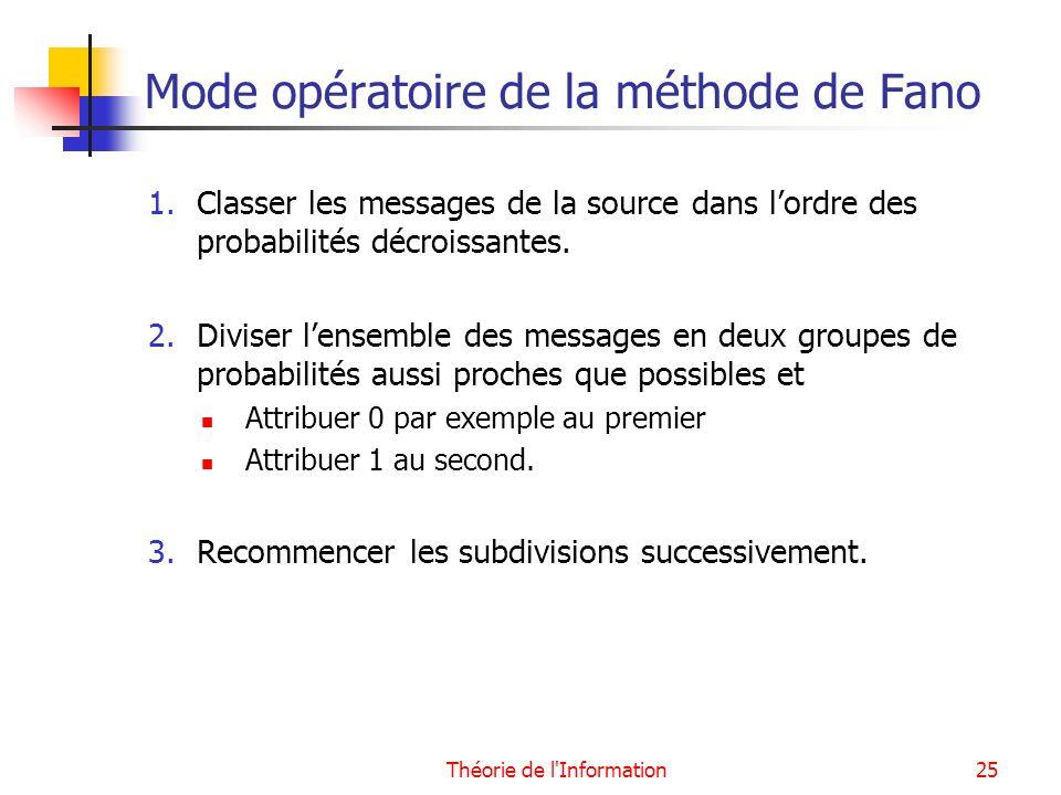 Théorie de l'Information25 Mode opératoire de la méthode de Fano 1.Classer les messages de la source dans lordre des probabilités décroissantes. 2.Div
