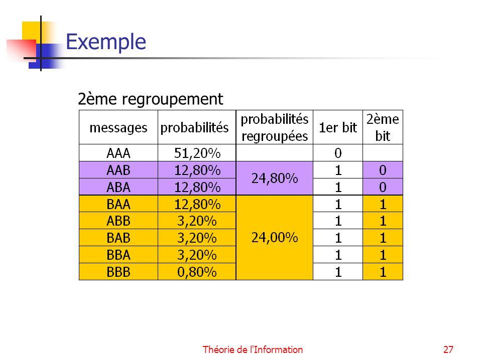 Théorie de l'Information27 Exemple 2ème regroupement