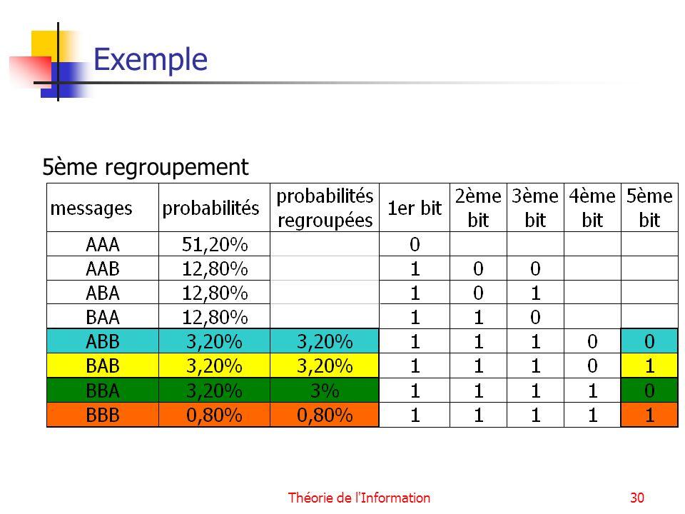 Théorie de l'Information30 Exemple 5ème regroupement