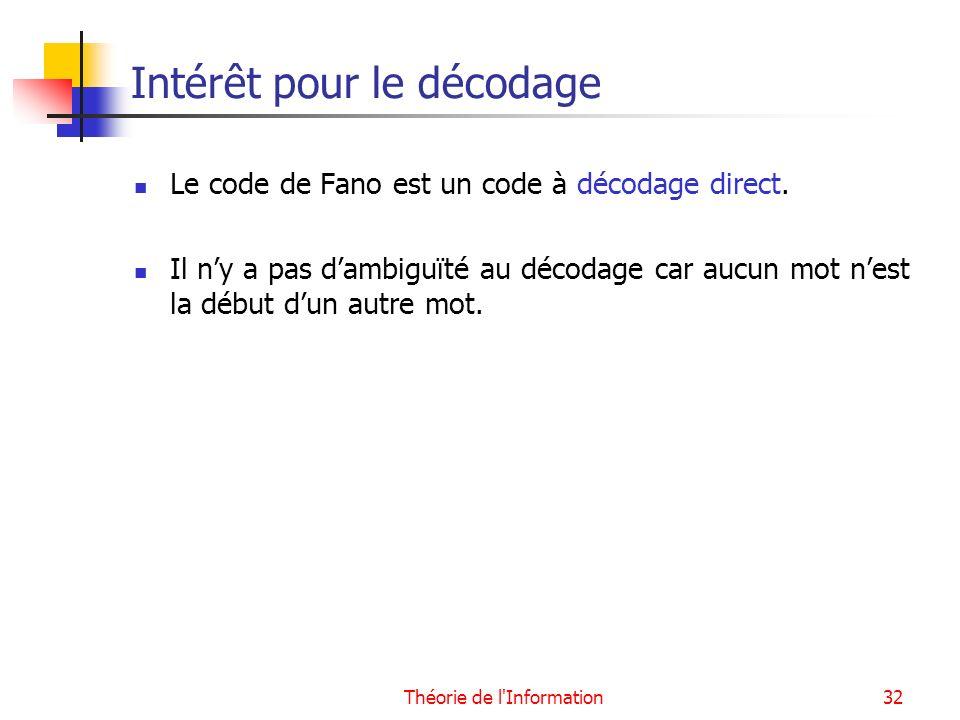 Théorie de l'Information32 Intérêt pour le décodage Le code de Fano est un code à décodage direct. Il ny a pas dambiguïté au décodage car aucun mot ne