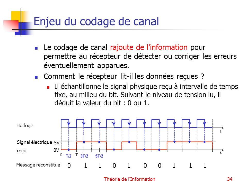Théorie de l'Information34 Enjeu du codage de canal Le codage de canal rajoute de linformation pour permettre au récepteur de détecter ou corriger les
