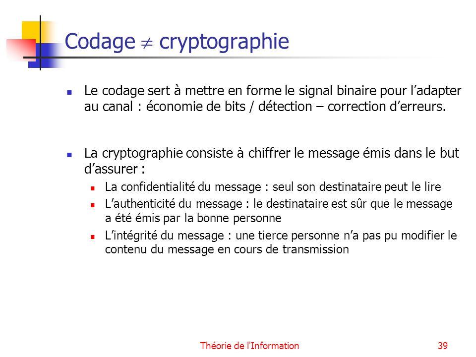 Théorie de l'Information39 Codage cryptographie Le codage sert à mettre en forme le signal binaire pour ladapter au canal : économie de bits / détecti
