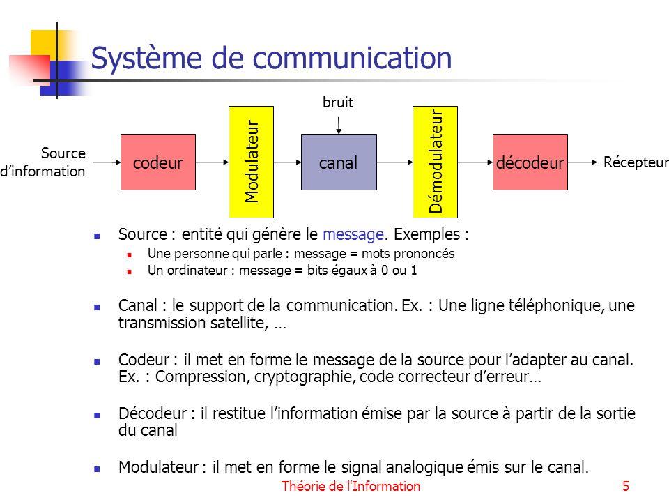 Théorie de l'Information5 Système de communication Source : entité qui génère le message. Exemples : Une personne qui parle : message = mots prononcés