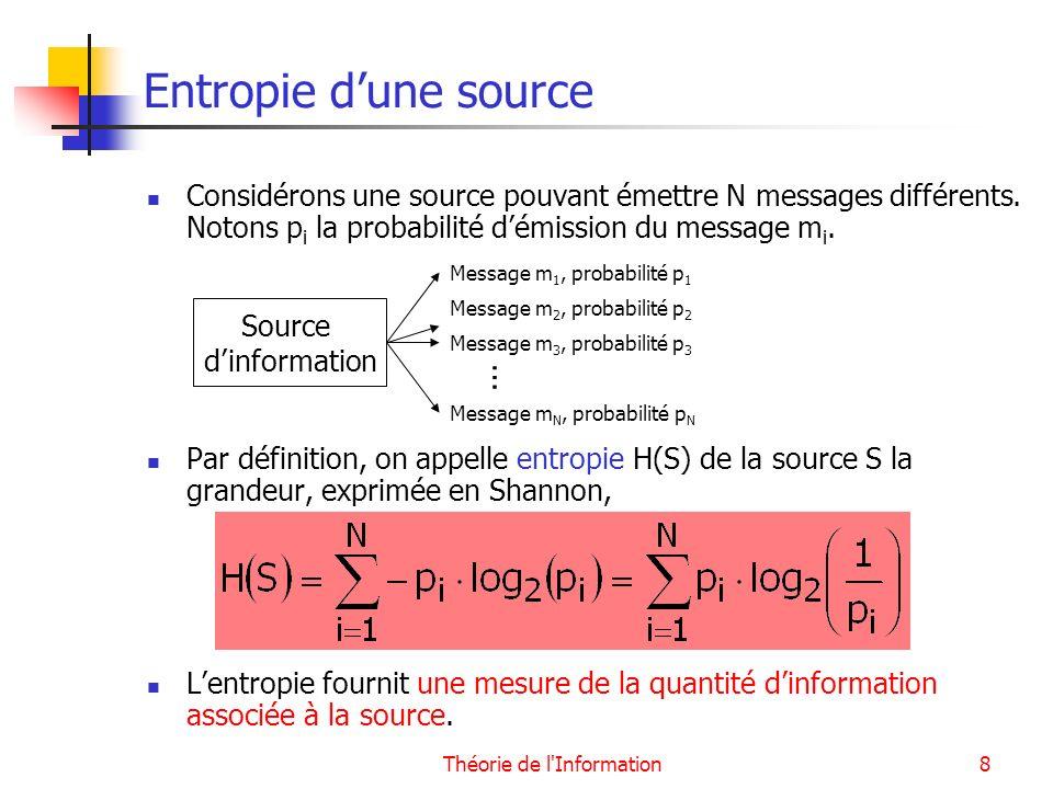 Théorie de l'Information8 Entropie dune source Considérons une source pouvant émettre N messages différents. Notons p i la probabilité démission du me