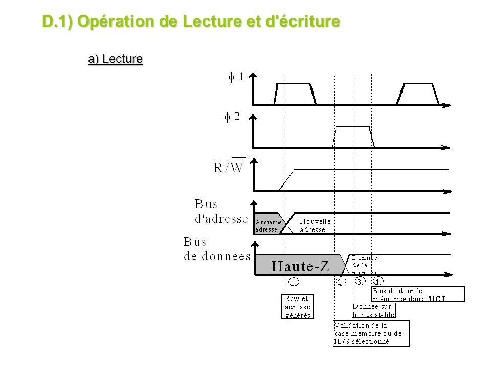 D.1) Opération de Lecture et d'écriture a) Lecture