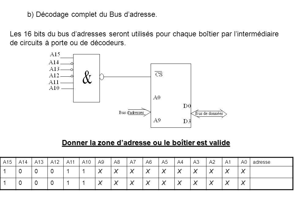 b) Décodage complet du Bus dadresse. Les 16 bits du bus dadresses seront utilisés pour chaque boîtier par lintermédiaire de circuits à porte ou de déc