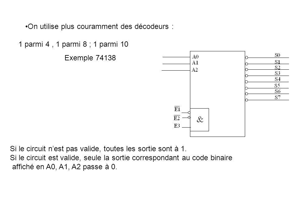 1 parmi 4, 1 parmi 8 ; 1 parmi 10 Exemple 74138 Si le circuit nest pas valide, toutes les sortie sont à 1. Si le circuit est valide, seule la sortie c