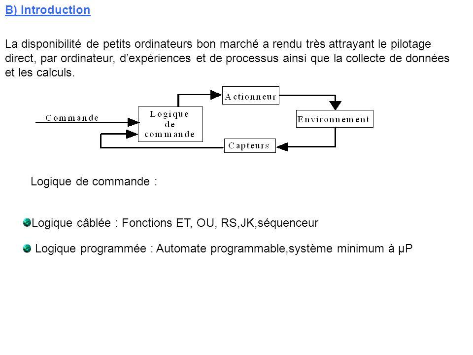 B) Introduction La disponibilité de petits ordinateurs bon marché a rendu très attrayant le pilotage direct, par ordinateur, dexpériences et de proces