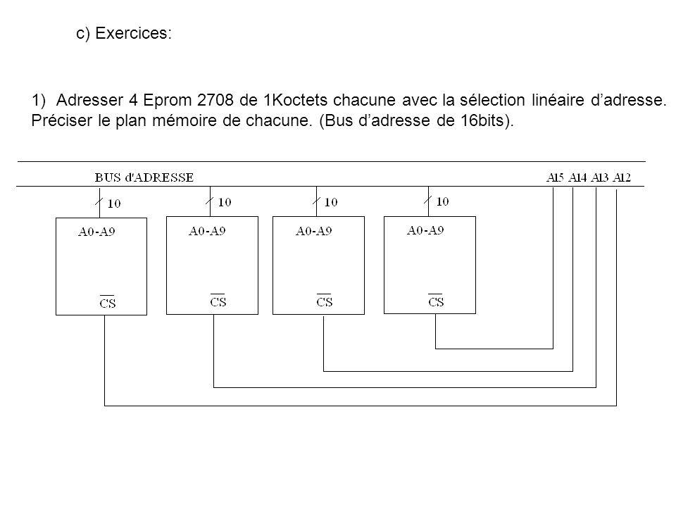 c) Exercices: 1)Adresser 4 Eprom 2708 de 1Koctets chacune avec la sélection linéaire dadresse. Préciser le plan mémoire de chacune. (Bus dadresse de 1
