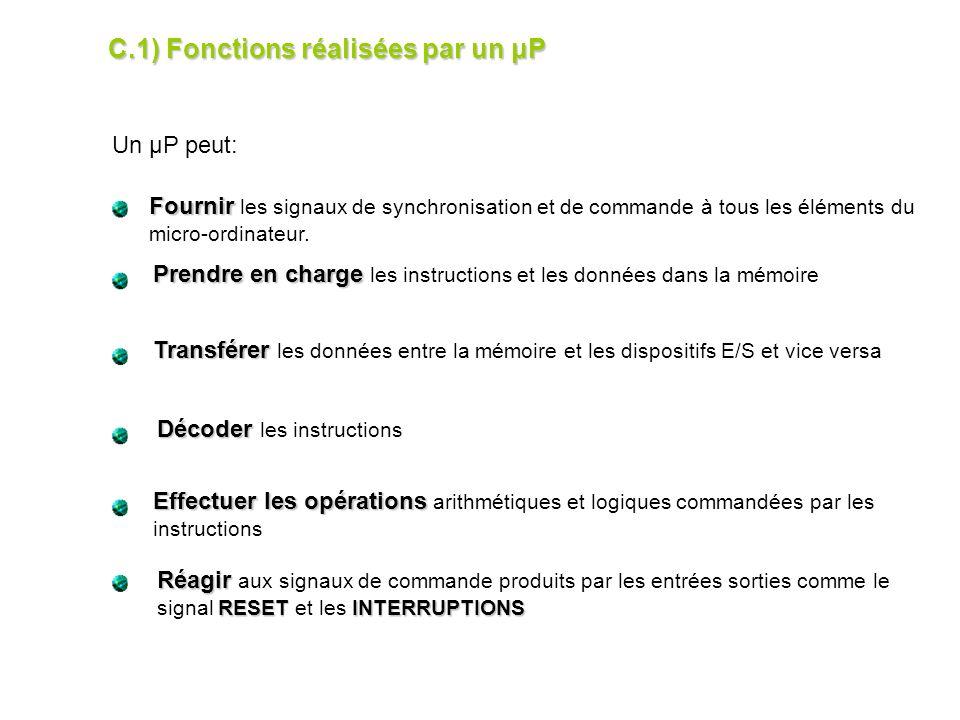 C.1) Fonctions réalisées par un μP Un μP peut: Fournir Fournir les signaux de synchronisation et de commande à tous les éléments du micro-ordinateur.