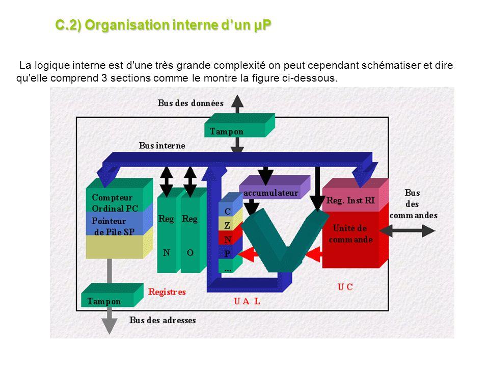 C.2) Organisation interne dun μP La logique interne est d'une très grande complexité on peut cependant schématiser et dire qu'elle comprend 3 sections